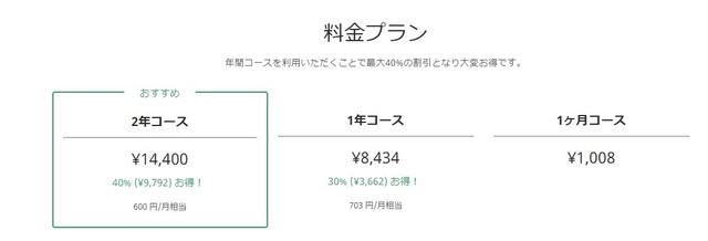 はてなブログProの料金