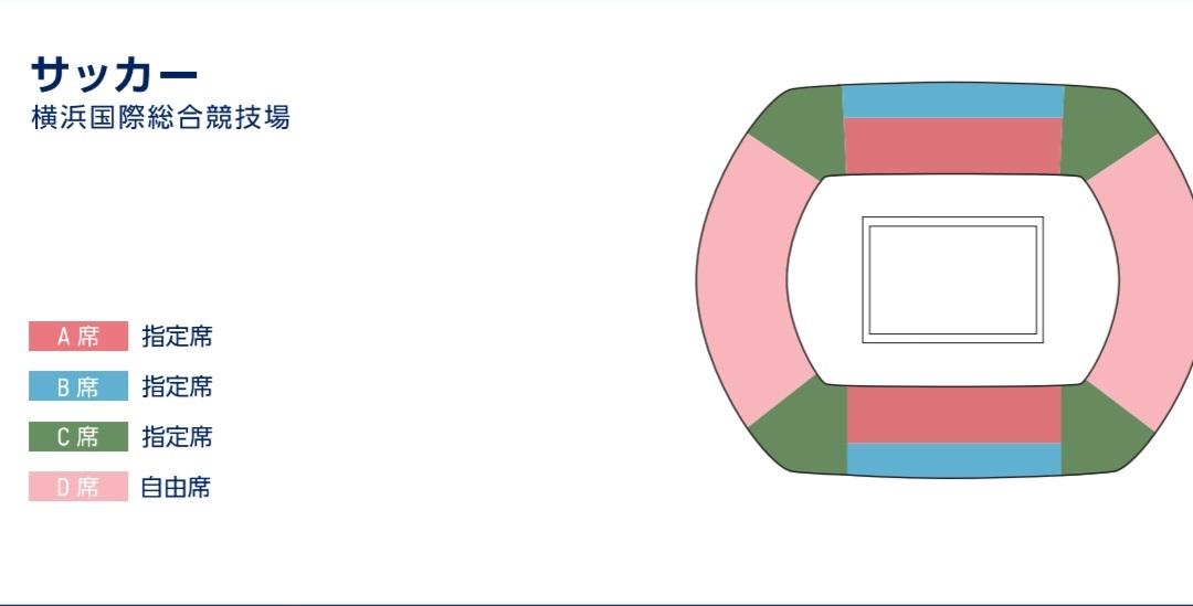 横浜国際総合競技場のシートマップ